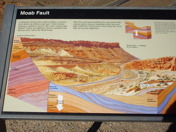 Moab fault diagram